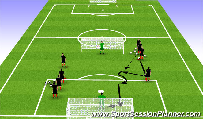 Football/Soccer Session Plan Drill (Colour): They 3-4 Warm Up