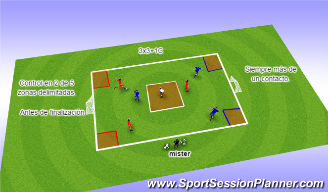 Football/Soccer Session Plan Drill (Colour): Control 3