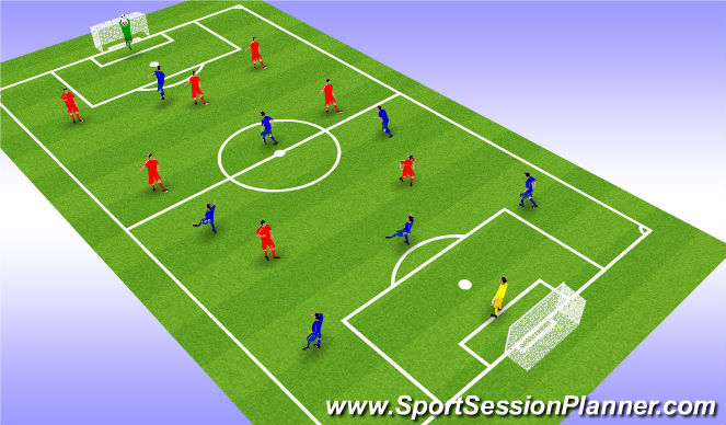 Football/Soccer Session Plan Drill (Colour): Control 6