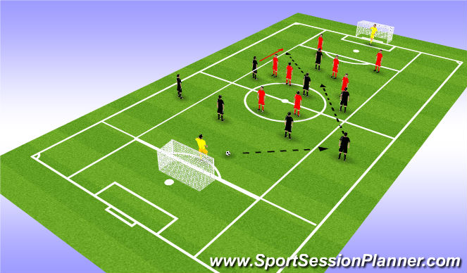 Football/Soccer Session Plan Drill (Colour): PHASE 2 : SSG