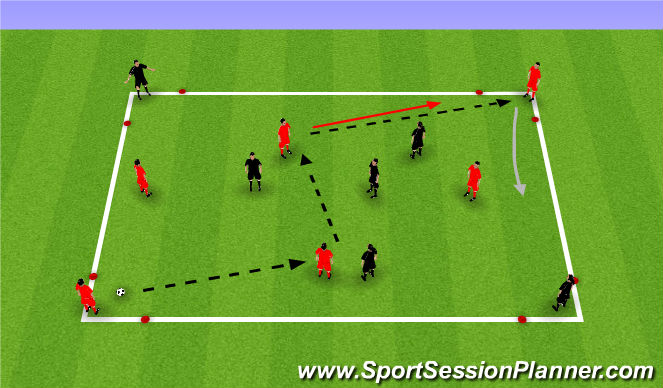 Football/Soccer Session Plan Drill (Colour): 4 CORNER POSSESSION