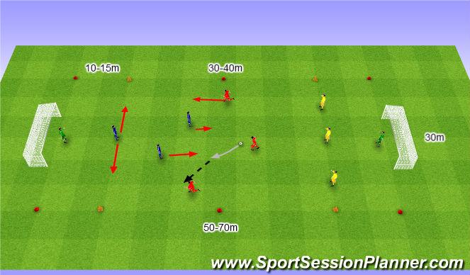 Football/Soccer Session Plan Drill (Colour): Trzy Drużyny na dwie szerokie bramki.