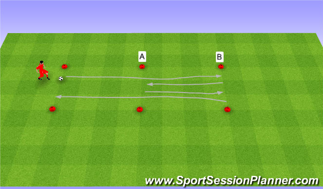Football/Soccer Session Plan Drill (Colour): Inside outside hook and Cruyff turn.