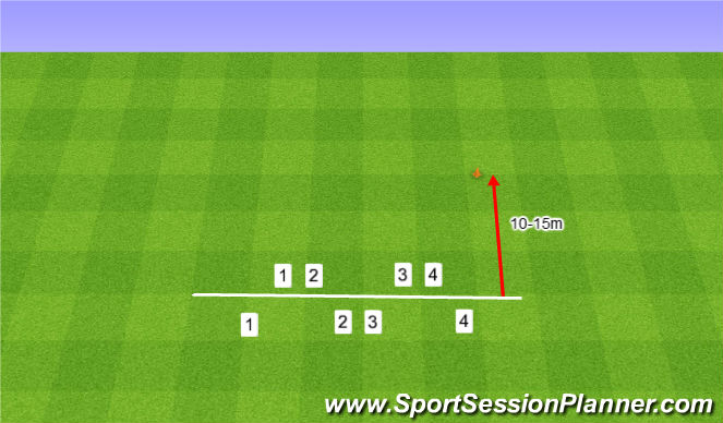 Football/Soccer Session Plan Drill (Colour): Agility. Zwinność.