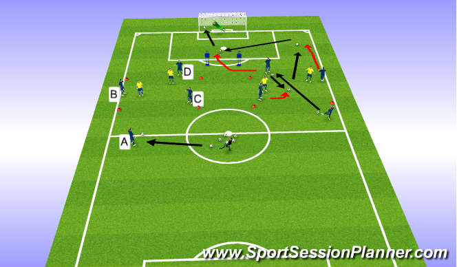 Football/Soccer Session Plan Drill (Colour): Combination Play