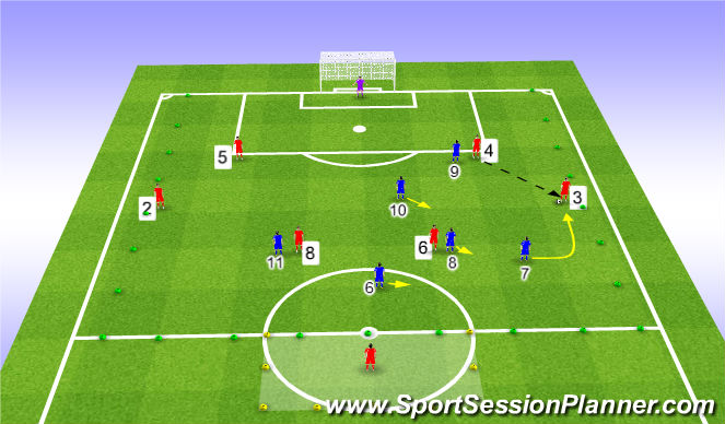 Football/Soccer Session Plan Drill (Colour): Centre Back passes to full back