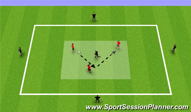 Football/Soccer Session Plan Drill (Colour): 3v1 - 5v3 - Possession game