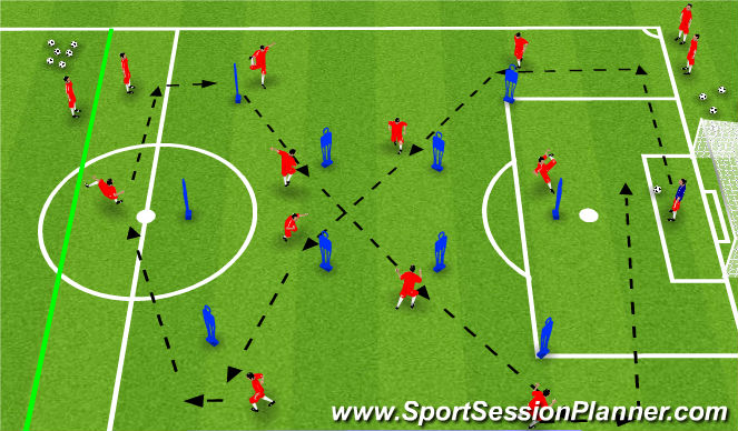 Football/Soccer Session Plan Drill (Colour): Positional Pass & Move Drill