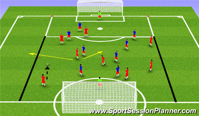 Football/Soccer Session Plan Drill (Colour): Activity 4 - Final Game