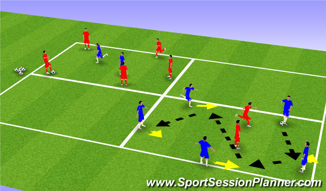 Football/Soccer Session Plan Drill (Colour): 5 v 2 - Possession
