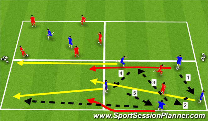 Football/Soccer Session Plan Drill (Colour): Jeux - Possession
