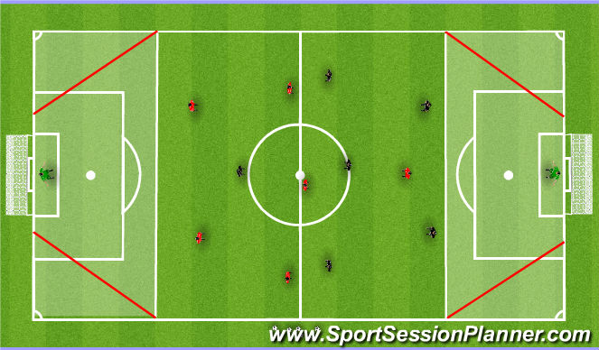 Football/Soccer Session Plan Drill (Colour): Attacking in Central Areas