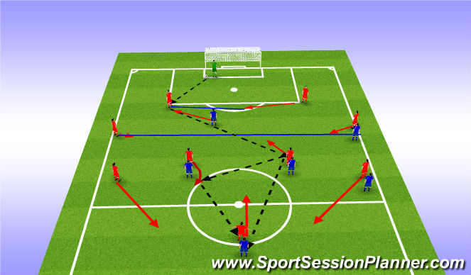 Football/Soccer Session Plan Drill (Colour): Back 4 Attack - Playing RCB