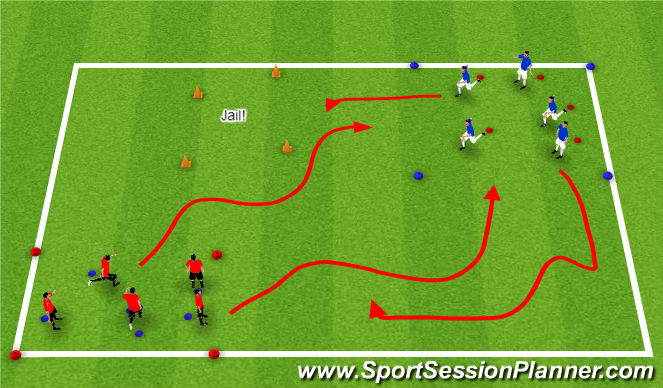 Football/Soccer Session Plan Drill (Colour): Warm up - jail break