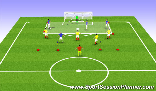 Football/Soccer Session Plan Drill (Colour): Station #1 - Attack to defense