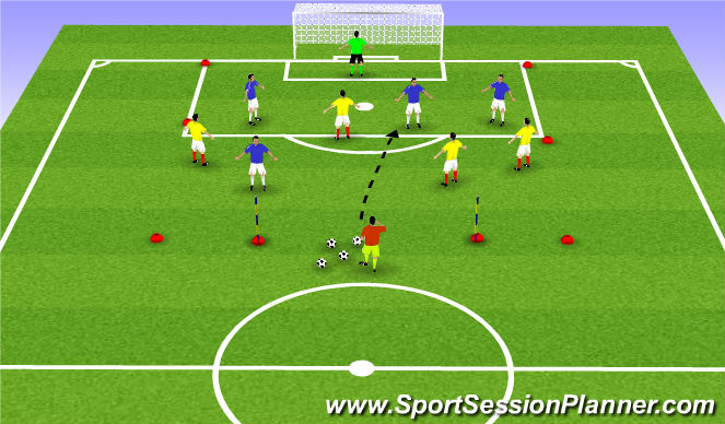 Football/Soccer Session Plan Drill (Colour): Station #2 - Defending-to-Attacking
