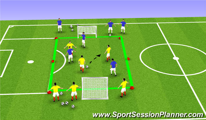 Football/Soccer Session Plan Drill (Colour): Station #3 - SSG Transitions