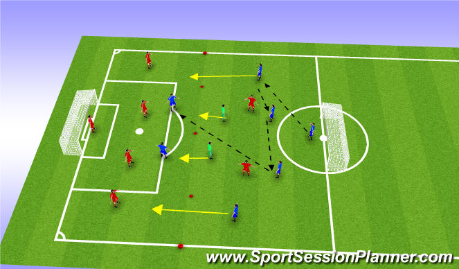 Football/Soccer Session Plan Drill (Colour): Component 2 - GRP