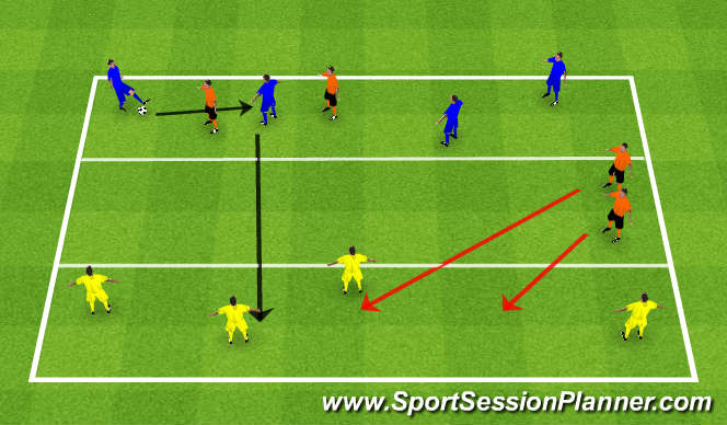 Football/Soccer Session Plan Drill (Colour): Transitional Progressive Possession