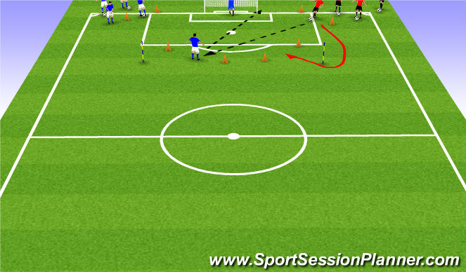 Football/Soccer Session Plan Drill (Colour): Tirs - remise pied gauche et droit