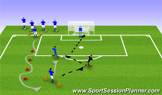 Football/Soccer Session Plan Drill (Colour): Dribbles, passes, tirs