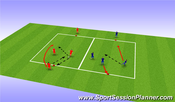 Football/Soccer Session Plan Drill (Colour): Wall Pass + Overlap