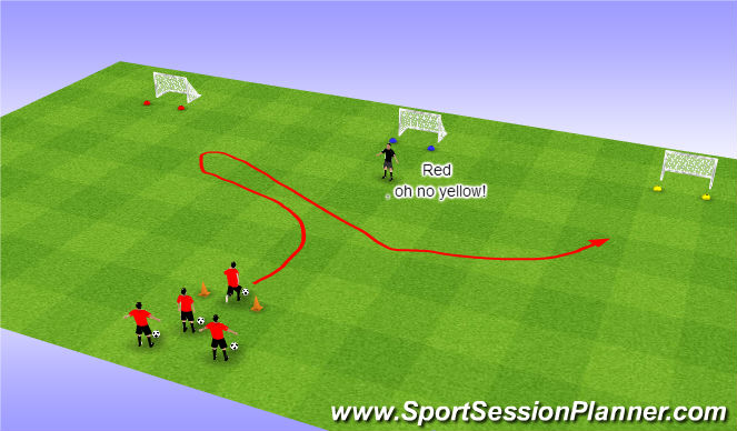 Football/Soccer Session Plan Drill (Colour): Shooting - dribble and score