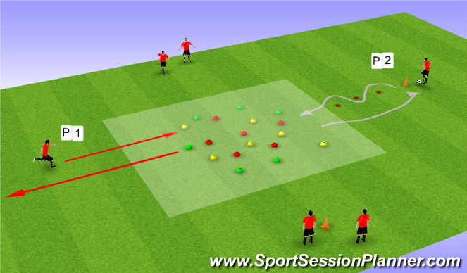 Football/Soccer Session Plan Drill (Colour): Warm up - Collect the fruit