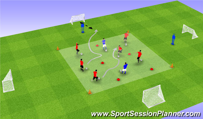 Football/Soccer Session Plan Drill (Colour): Four Goal Shoot Out