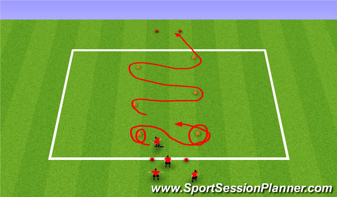 Football/Soccer Session Plan Drill (Colour): Warm up - Figure of 8