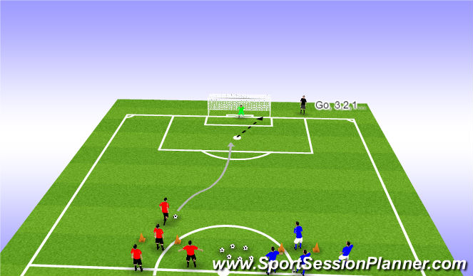 Football/Soccer Session Plan Drill (Colour): Shooting - American penalties