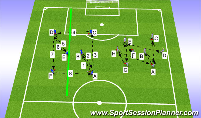 Football/Soccer Session Plan Drill (Colour): Passing Warm Up Drill