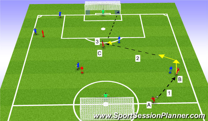 Football/Soccer Session Plan Drill (Colour): Shooting Part 1