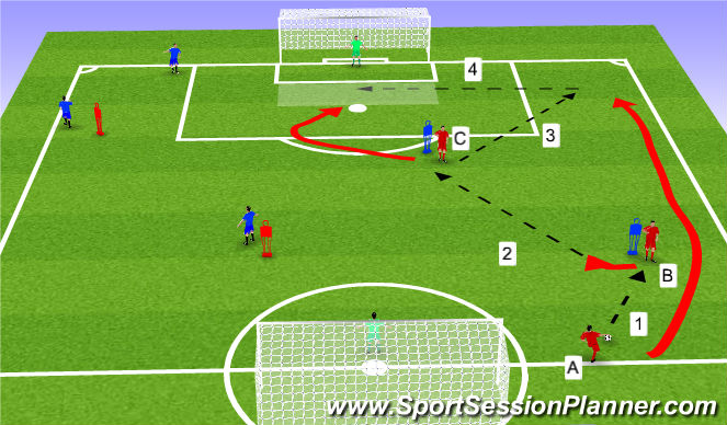 Football/Soccer Session Plan Drill (Colour): Shooting Part 3