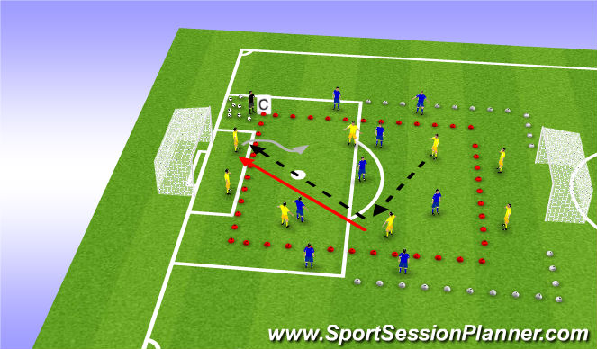 Football/Soccer Session Plan Drill (Colour): Control: Game-Related Practice