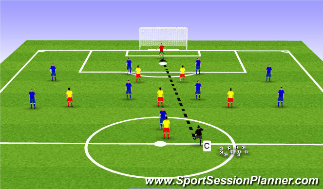 Football/Soccer Session Plan Drill (Colour): Back Four Attacking: Free Play