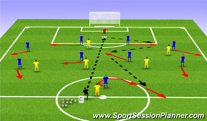 Football/Soccer Session Plan Drill (Colour): Back Four Attacking: Left Centre Back