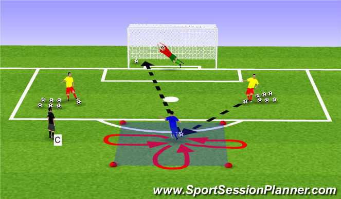 Football/Soccer Session Plan Drill (Colour): Finishing: Individual Practice