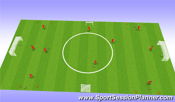 Football/Soccer Session Plan Drill (Colour): goals