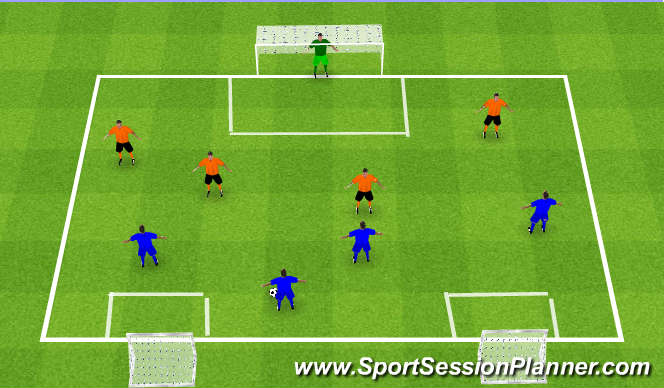 Football/Soccer Session Plan Drill (Colour): Defensive Body Shape SSG
