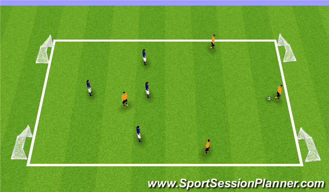 Football/Soccer Session Plan Drill (Colour): 4v4 to 4 Goals