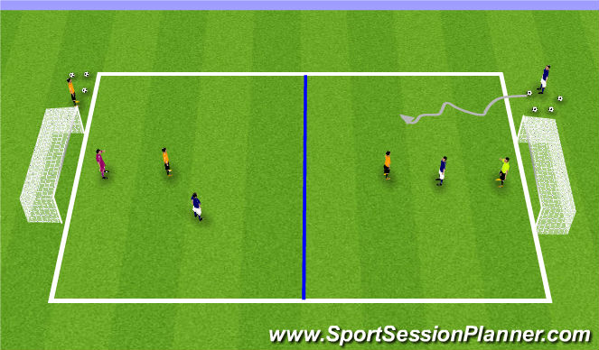 Football/Soccer Session Plan Drill (Colour): 2v1 Progression Game