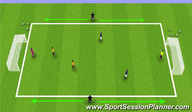 Football/Soccer Session Plan Drill (Colour): 2v2 w/Jokers