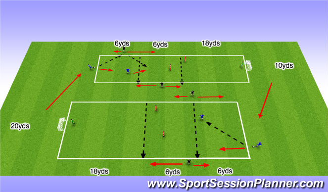Football/Soccer Session Plan Drill (Colour): 3v2 Repetition Circuit