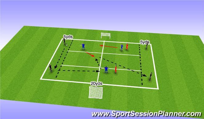 Football/Soccer Session Plan Drill (Colour): Combination Play through Midfield