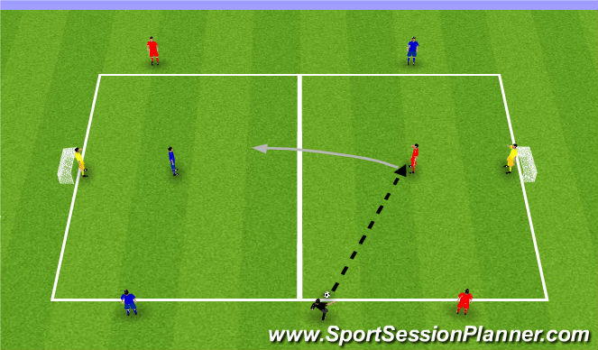 Football/Soccer Session Plan Drill (Colour): Shielding, Screening & Combination Play