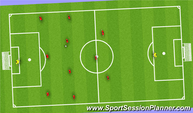 Football/Soccer Session Plan Drill (Colour): IN ATTACKING THIRD