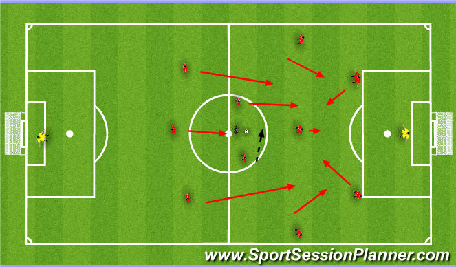 Football/Soccer Session Plan Drill (Colour): TRANSITION IN DEF HALF