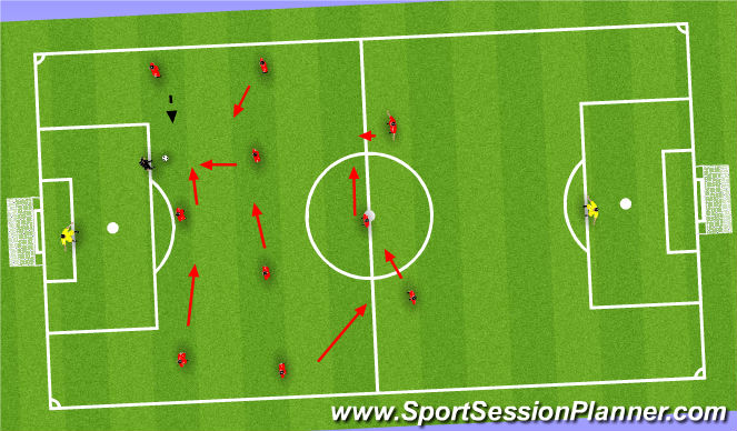Football/Soccer Session Plan Drill (Colour): PRESSING IN ATT THIRD