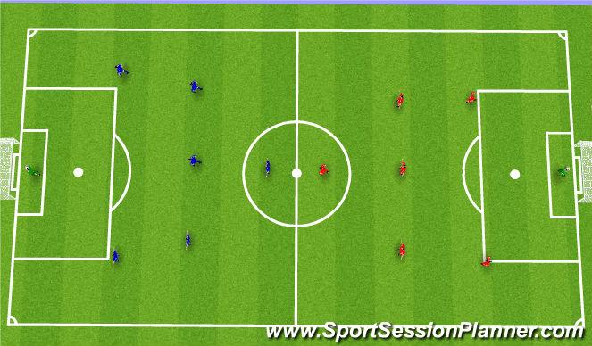 Football/Soccer Session Plan Drill (Colour): SSG  Scenario